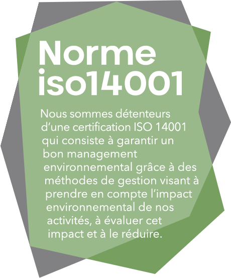Norme iso14001